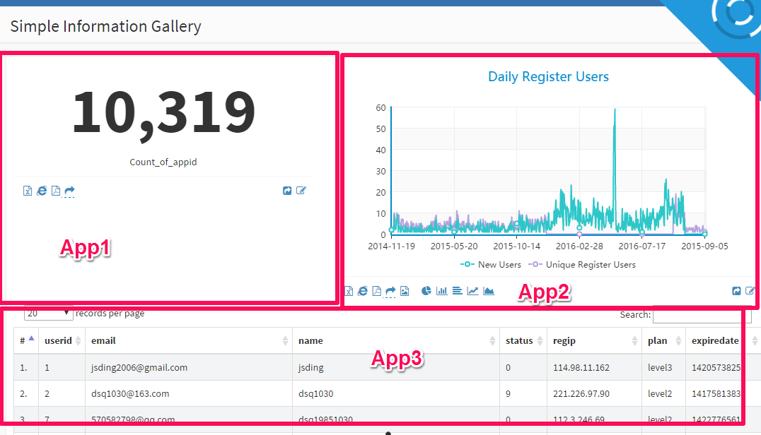 Dashboard application using Gallery Builder